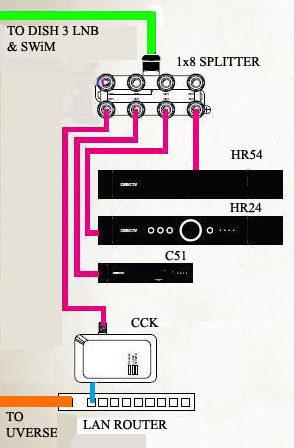 directv cck wiring diagram : 26 wiring diagram images ... king dome rv satellite wiring diagrams rv camper wiring diagrams